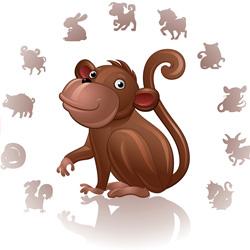 ramalan shio monyet tahun 2020
